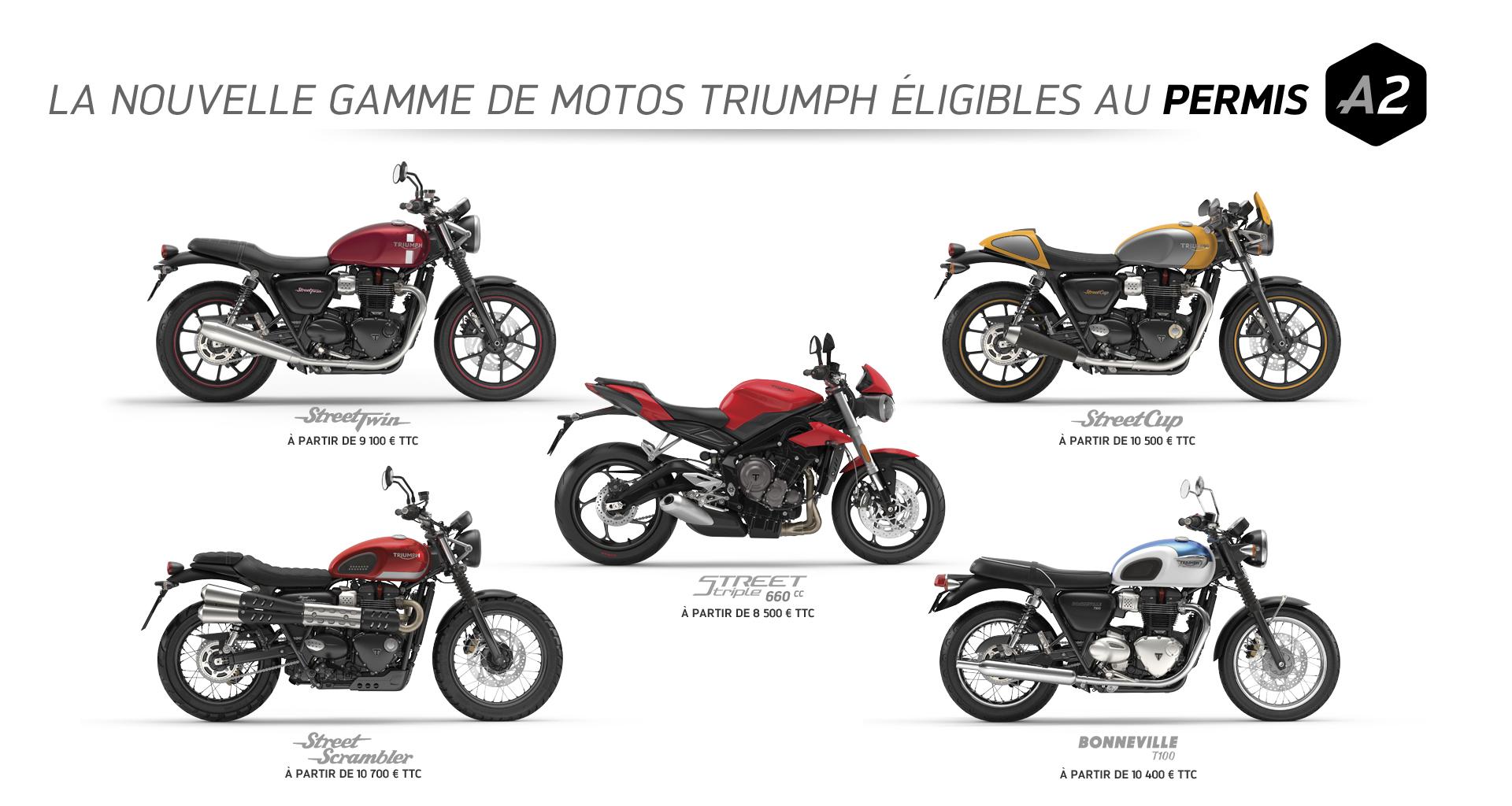 Rpm 77 Triumph Idée Dimage De Moto